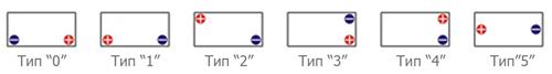 Схема расположения клемм на аккумуляторах