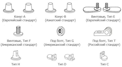 Основные типы аккумуляторных клемм